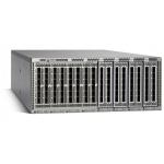 Cisco Nexus 6000