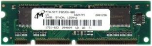Память DRAM 64Mb для Cisco 1700 серии