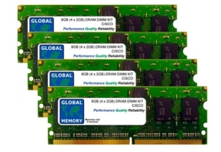 Память DRAM 8GB для  Cisco ASR1001